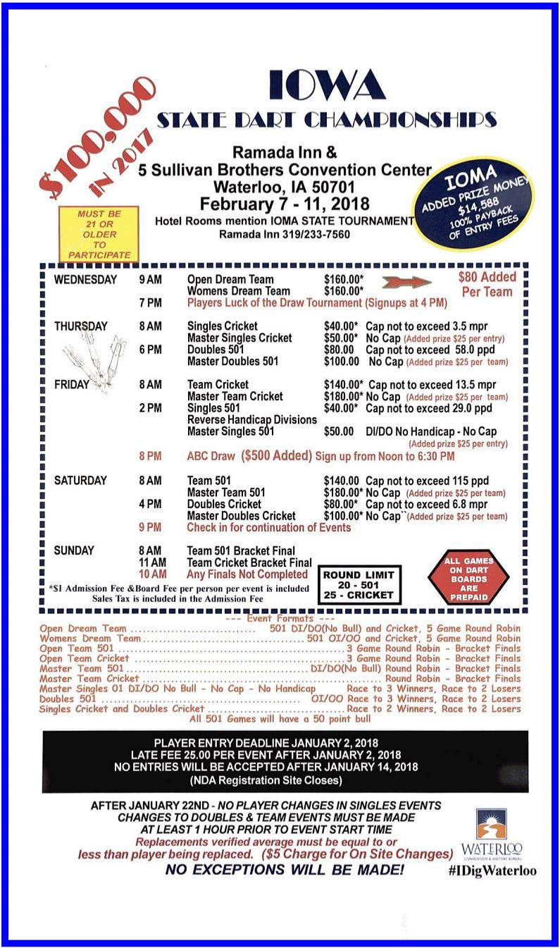 Iowa State Dart Championship 2/7-11/2018